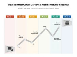 Devops Infrastructure Career Six Months Maturity Roadmap