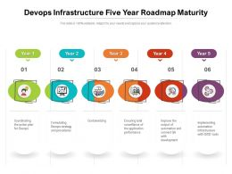 Devops Infrastructure Five Year Roadmap Maturity