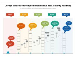 Devops Infrastructure Implementation Five Year Maturity Roadmap