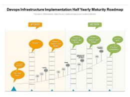 Devops Infrastructure Implementation Half Yearly Maturity Roadmap