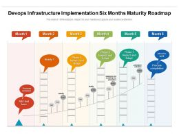 Devops Infrastructure Implementation Six Months Maturity Roadmap