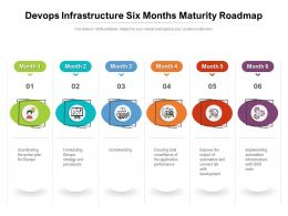 Devops Infrastructure Six Months Maturity Roadmap