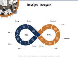 Devops Lifecycle Devops Cloud Computing Ppt Powerpoint Presentation Image