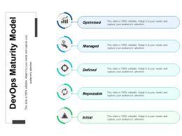 devops_maturity_model_Slide01