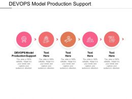 DEVOPS Model Production Support Ppt Powerpoint Presentation File Format Ideas Cpb