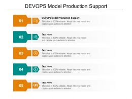 DEVOPS Model Production Support Ppt Powerpoint Presentation Portfolio Designs Download Cpb