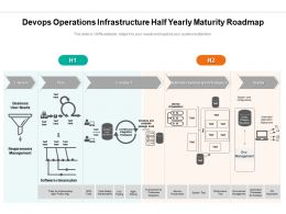 Devops Operations Infrastructure Half Yearly Maturity Roadmap