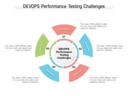 DEVOPS Performance Testing Challenges Ppt Powerpoint Presentation Show Skills Cpb