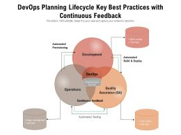 Devops Planning Lifecycle Key Best Practices With Continuous Feedback