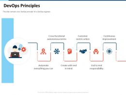 Devops Principles Responsibility Ppt Powerpoint Presentation Designs Download