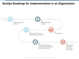 Devops Roadmap For Implementation In An Organization Containerizing Ppt Tips