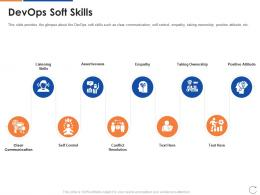 DevOps Soft Skills DevOps Skillset IT Ppt Powerpoint Presentation Show Picture