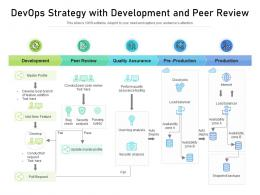 DevOps Strategy With Development And Peer Review