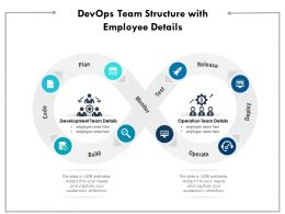 Devops Team Structure With Employee Details