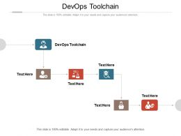 Devops Toolchain Ppt Powerpoint Presentation Model Background Image Cpb
