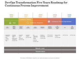 Devops Transformation Five Years Roadmap For Continuous Process Improvement