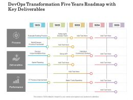 Devops Transformation Five Years Roadmap With Key Deliverables