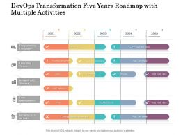 Devops Transformation Five Years Roadmap With Multiple Activities
