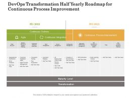 Devops Transformation Half Yearly Roadmap For Continuous Process Improvement