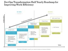 Devops Transformation Half Yearly Roadmap For Improving Work Efficiency