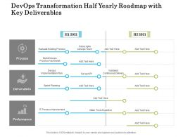 Devops Transformation Half Yearly Roadmap With Key Deliverables