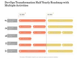 Devops Transformation Half Yearly Roadmap With Multiple Activities