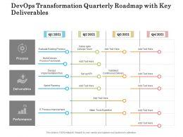 Devops Transformation Quarterly Roadmap With Key Deliverables