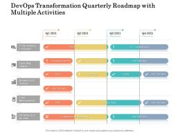 Devops Transformation Quarterly Roadmap With Multiple Activities