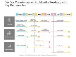 Devops Transformation Six Months Roadmap With Key Deliverables
