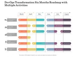 Devops Transformation Six Months Roadmap With Multiple Activities