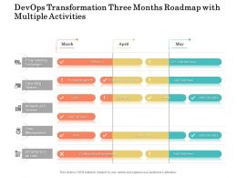 Devops Transformation Three Months Roadmap With Multiple Activities