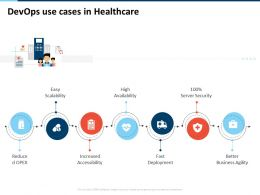 Devops Use Cases In Healthcare Business Agility Ppt Powerpoint Presentation Show