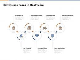 Devops Use Cases In Healthcare Devops Cloud Computing Ppt Template Guide