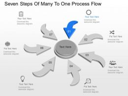 dh Seven Steps Of Many To One Process Flow Powerpoint Template