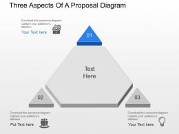 Di Three Aspects Of A Proposal Diagram Powerpoint Template
