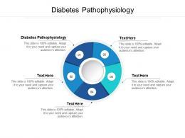 diabetes pathophysiology ppt powerpoint presentation visual aids backgrounds cpb
