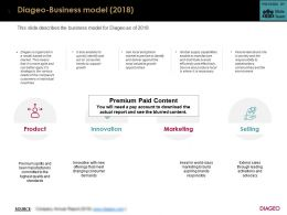 Diageo Business Model 2018