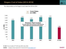 Diageo Cost Of Sales 2014-2018