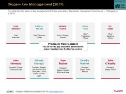 Diageo Key Management 2019