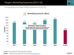 Diageo Marketing Expenses 2014-18