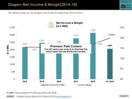 Diageo Net Income And Margin2014-18