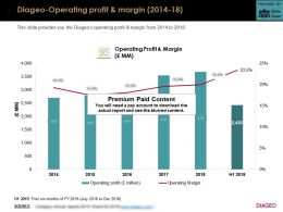 Diageo Operating Profit And Margin 2014-18