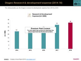 Diageo Research And Development Expense 2014-18
