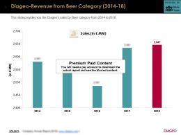 Diageo Revenue From Beer Category 2014-18