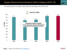 Diageo Revenue From Ready To Drink Category 2014-18