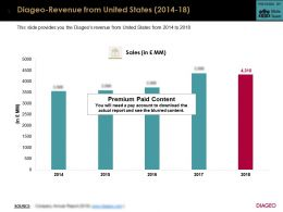 Diageo Revenue From United States 2014-18