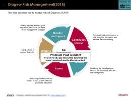Diageo Risk Management 2018