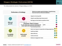 Diageo Strategic Outcomes 2018