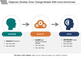 Diagnose Develop Drive Change Models With Icons And Arrows