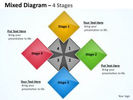 Diagram 4 Stages For Business Strategy